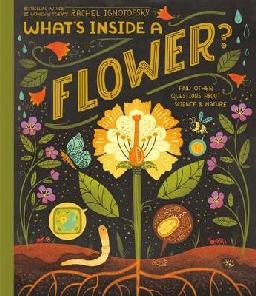 Catalogue record for What's inside a flower?