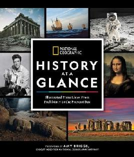 History at A Glance